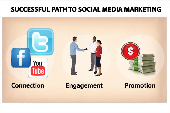 best Social_Media_Marketing